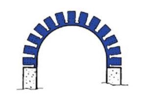 vinyl arched casing bead, vinyl Archway bead