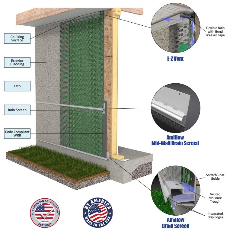 drainage mat, moisture control, moisture in walls